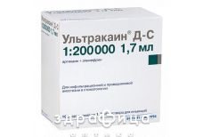 Ультракаїн д-с д/iн карт 1,7мл №100 анестетик у стоматології
