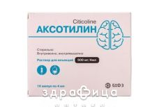 Аксотилiн р-н д/iн 500мг/4мл 4мл №10 для нервової системи