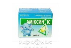 Амiксин iс таб в/о 0,06г №10