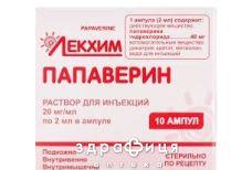 Папаверина г/х д/ин 2% 2мл №10 спазмолитики, пропульсанты