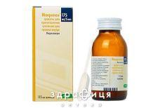 Макропен гран. д/п сусп. д/перор. заст. 175 мг/5 мл фл. д/п 115 мл сусп. №1