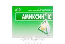 Амiксин iс таб в/о 0,125г №10 Імуностимулятори