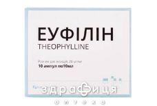 Еуфiлiн д/iн 20мг/мл 10мл №10 від астми