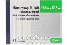 Вальсакор h 160 таб в/о 160мг/12,5мг №84