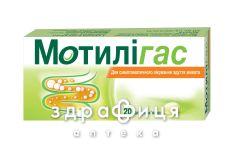Мотилігас капс 120мг №20 ліки від діареї