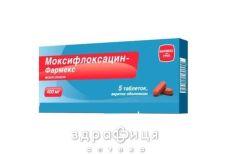 МОКСИФЛОКСАЦИН-ФАРМЕКС ТАБ П/О 400МГ №5 антибиотики