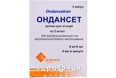 ОНДАНСЕТ Р-Н Д/IН 2МГ/МЛ 4МЛ №5 таблетки від нудоти і блювоти