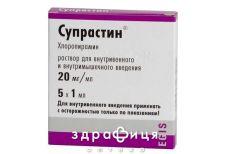 Супрастин р-н д/iн. 20 мг амп. 1 мл №5