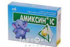 Амiксин iс таб в/о 0,06г №6