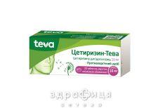 Цетиризин-тева таб в/о 10мг №20