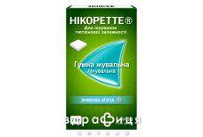 Нікоретте Зимова м'ята гумка жувальна для лікування тютюнової залежності, по 2 мг 30 шт Таблетки від куріння