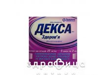 Декса-Здоровье р-р д/ин 25мг/мл 2мл амп №5