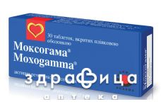 Моксогама таб в/о 0,4мг №30 - таблетки від підвищеного тиску (гіпертонії)