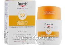 """Сонцезахистний крем-флюiд для обличчя тм """"eucerin"""" spf-50 50 мл"""