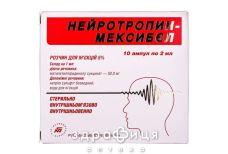 Нейротропин-мэксибел р-р д/ин 5% 2мл №10 таблетки для памяти
