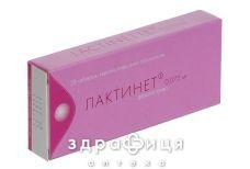 Лактинет таб п/о 0,075мг №28 противозачаточные