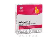 Нейраксін в р-н д/ін 2мл №5 таблетки від запаморочення