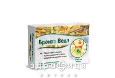 Бронхо веда трав'янi льодяники смак iмбиру №12 відхаркувальні засоби, сиропи, таблетки