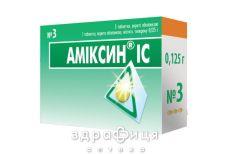 Амiксин ic табл. в/о 0,125 г №3