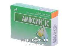 Амiксин iс таб в/о 0,125г №6
