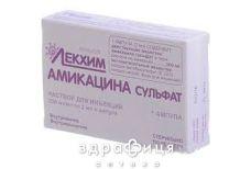 Амикацина сульфат р-р д/ин 250мг/мл 2мл №1