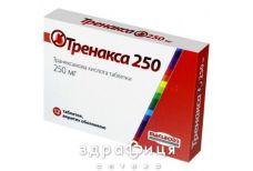 Тренакса 250 табл. в/о 250 мг №12 від тромбозу