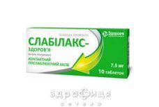 Слабiлакс-здоров'я таб 7,5мг №10