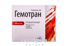 ГЕМОТРАН Р-Р Д/ИН 50МГ/МЛ 10МЛ №10  /N/ противотромбозные