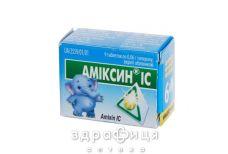 Амиксин IC таб п/о 0,06 №9
