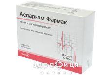 Аспаркам-фармак р-н д/iн 10мл №10