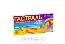 ГАСТРАЛЬ таб мятн №20 таблетки від печії