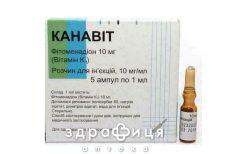 Канавiт розчин для iн'єкцiй 10 мг/мл по 1 мл в ампулах № 5