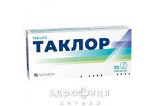 Таклор таб 25мг №30 - мочегонные и диуретики