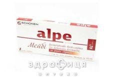 Тест для визначення вагiтностi alpe mayde №1