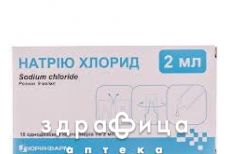 Натрiю хлорид р-н д/iн 09% 2мл №10 небули