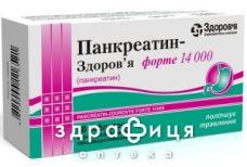 Панкреатин-Здоровье форте 14000 таб п/о №50