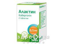 Алактин табл. 05 мг №2